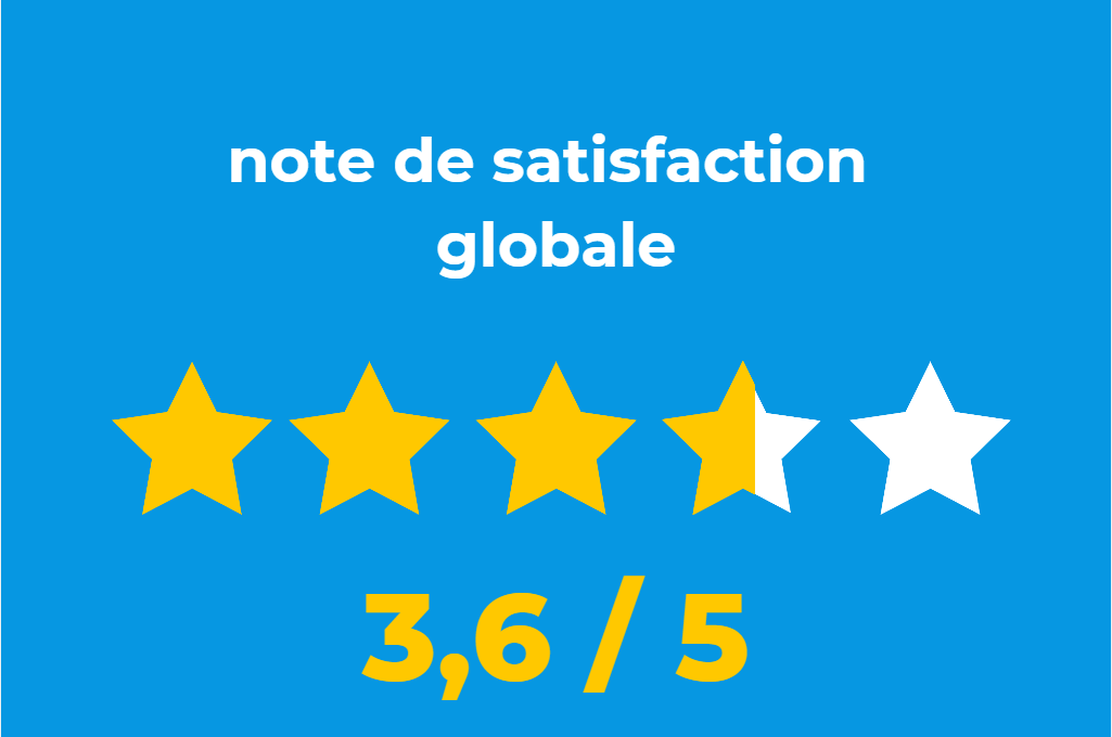 note de satisfaction clients syndic billon immobilier